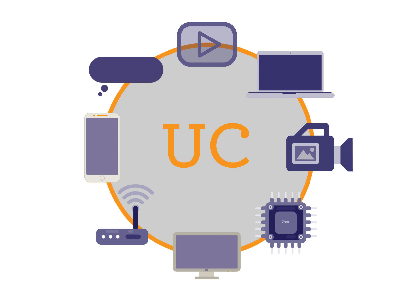 business phone systems | unified communications | voip phone systems